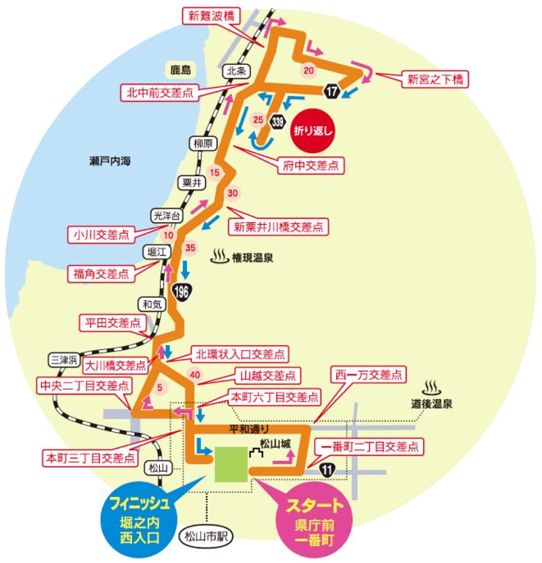 愛媛マラソンコースマップ