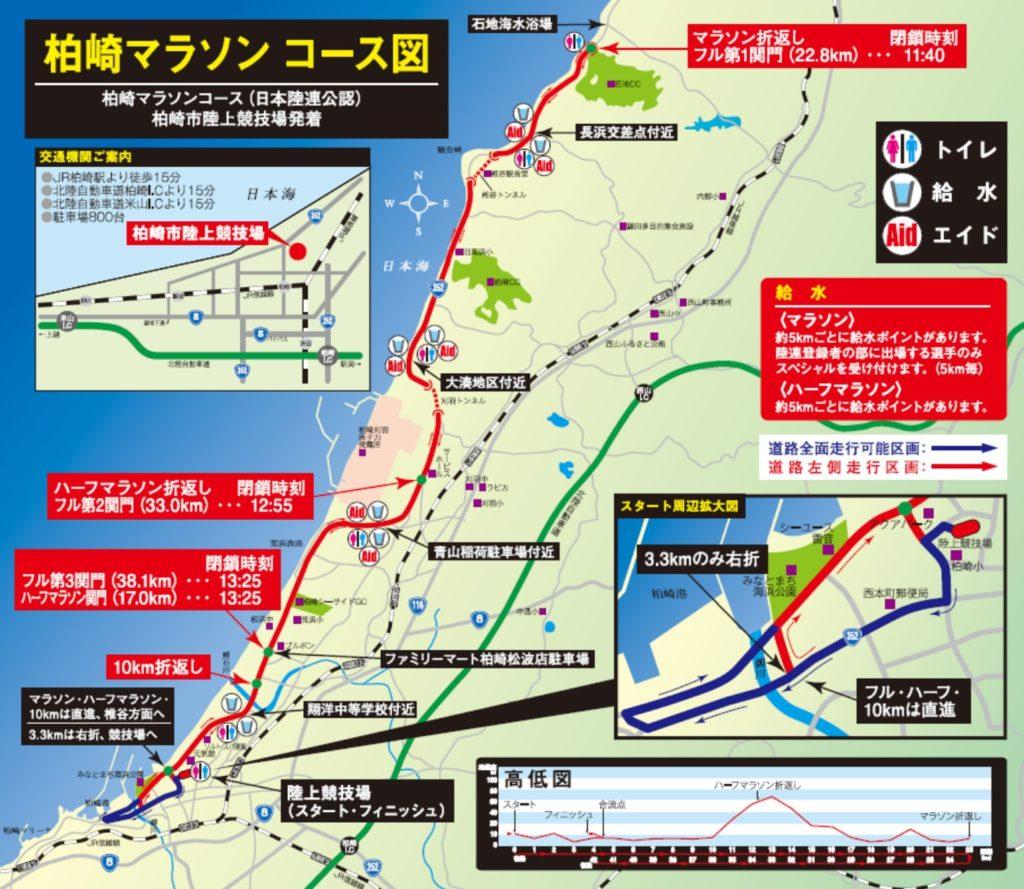 柏崎マラソンコースマップ